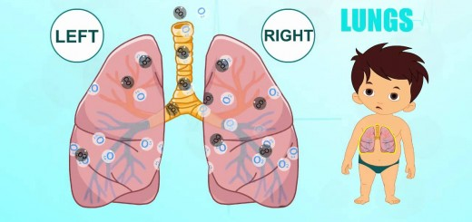 Children's lungs